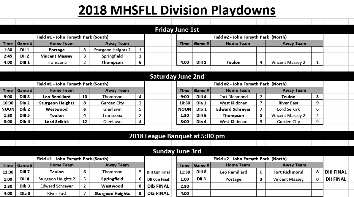2018 MHSFLL Playdowns