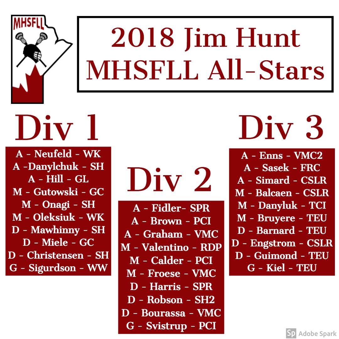 2018 Jim Hunt MHSFLL All-Stars (1)