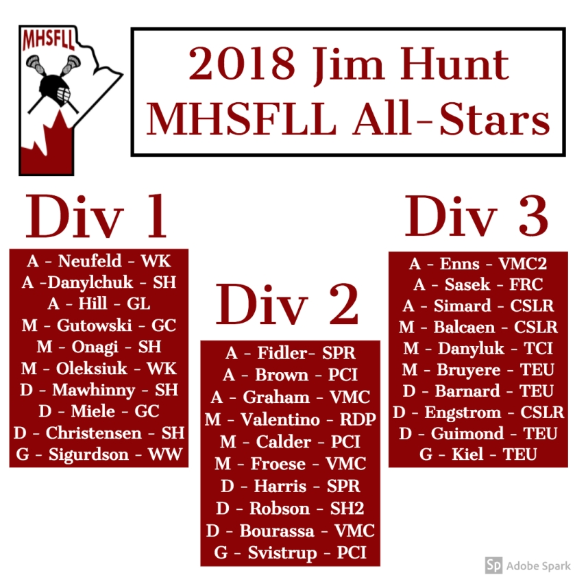 2018 Jim Hunt MHSFLL All-Stars (1)